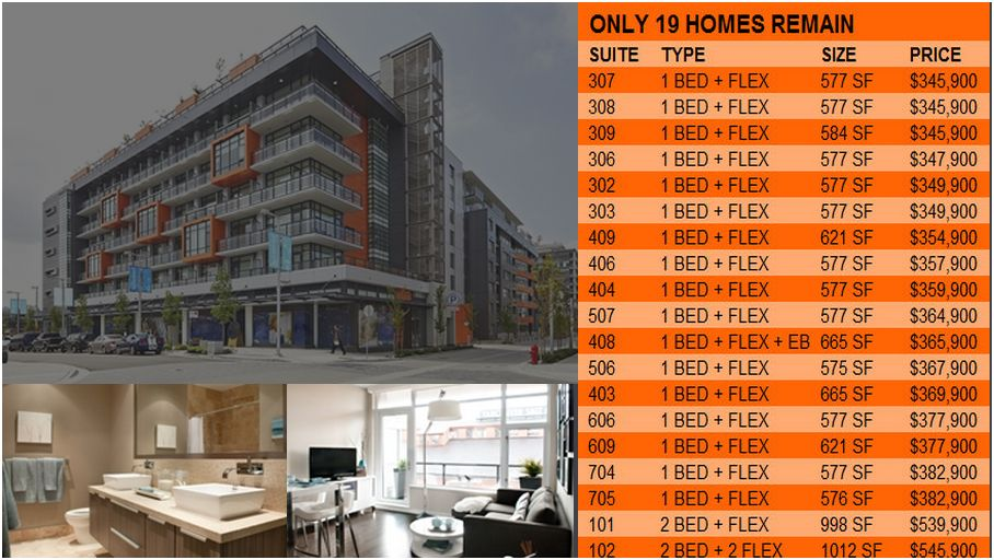 Price list for close out sale for condos in the Compass building in the Village on False Creek in Southeast False Creek