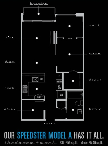 Speedster Model Floor Plan for Meccanica in Southeast False Creek