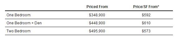 Pricing Lido Condo Development by Bosa