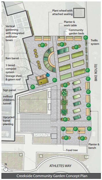 Temporary Garden Concept Plan Creekside Community Centre